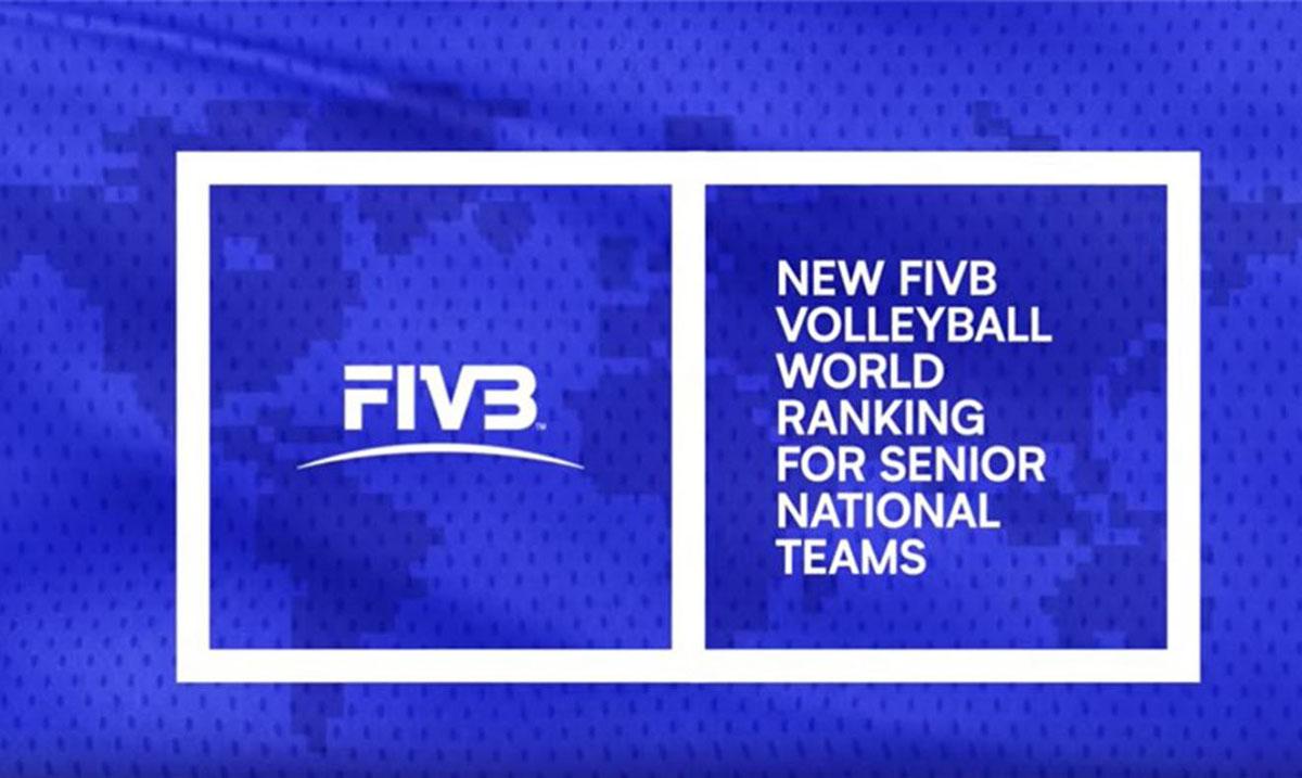 Po novom načinu bodovanja seniorke na šestom, seniori na 11. mestu FIVB rang liste