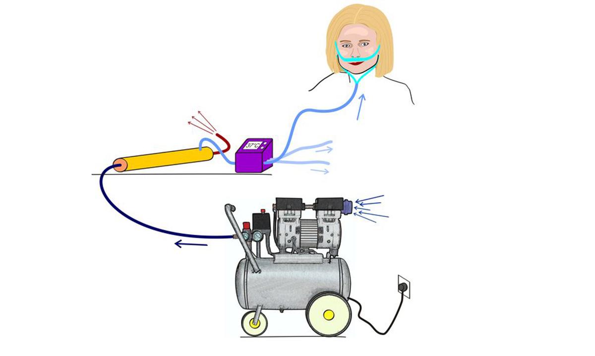 Tehnički univerzitet u Beču napravio jednostavan aparat za kiseonik
