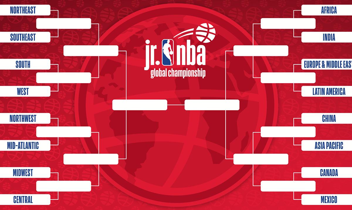 Juniorsko NBA globalno prvenstvo se odvija virtuelno