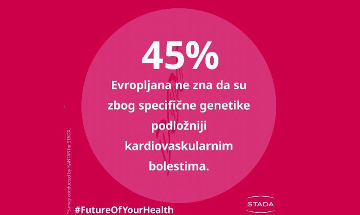 Svetski dan srca: Evropljani potcenjuju posledice srčanog udara